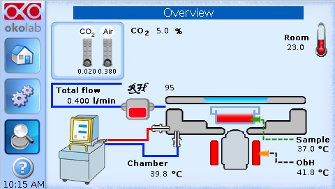 H101-BASIC-BL+CO2-UNIT-BL+HM-ACTIVE.jpg